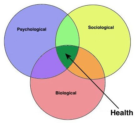 psychological health