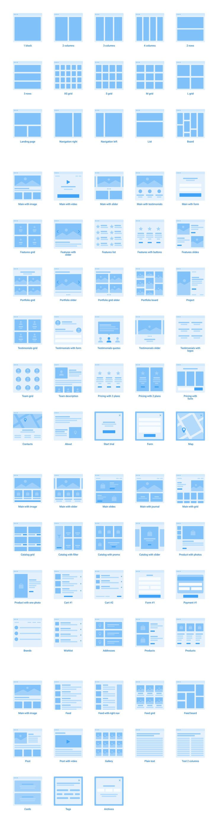 Create clear good-looking user's flow, sitemap or information architecture.