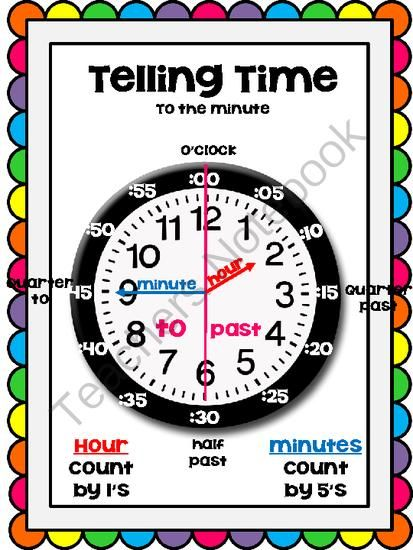 Telling Time Poster from Mrs Davidson's Resources on ...