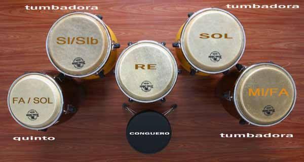 Ejemplo de afinación de set de 5 congas. Imagen extraída de www.shaddy.it