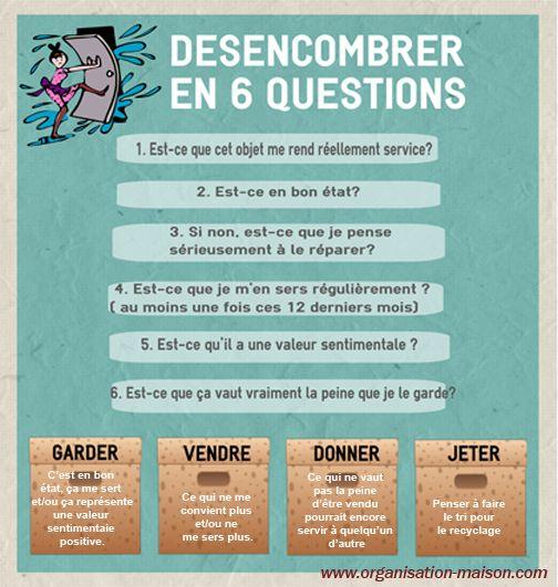 Désencombrer en 6 questions