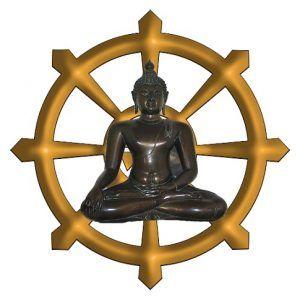 Citations de Bouddha sur l'amour, nos pensées, la sérénité, le bonheur, le désir, les défauts, le changement, la générosité, la sagesse, la compassion, etc.