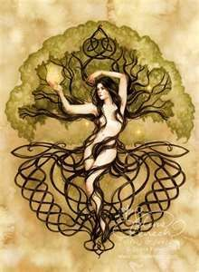 17 Best images about Tattoo Inspirations--(Mother) Tree of ...