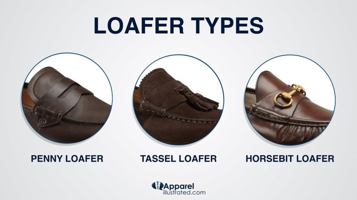 Loafer Types: - #PennyLoafer - #TasselLoafer - #HorsebitLoafer  From the article: http://apparelillustrated.com/shoes-to-wear-with-jeans/