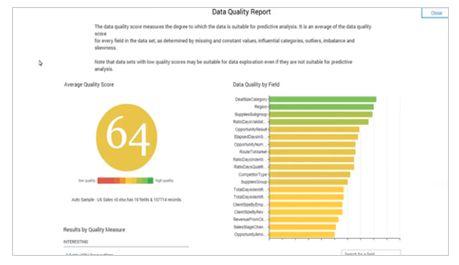 Webinar: Getting Started with Watson Analytics
