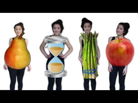 Kledingadvies lichaamstypes
