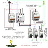 M s de 25 ideas incre bles sobre cuadro electrico en - Tapa cuadro electrico ikea ...
