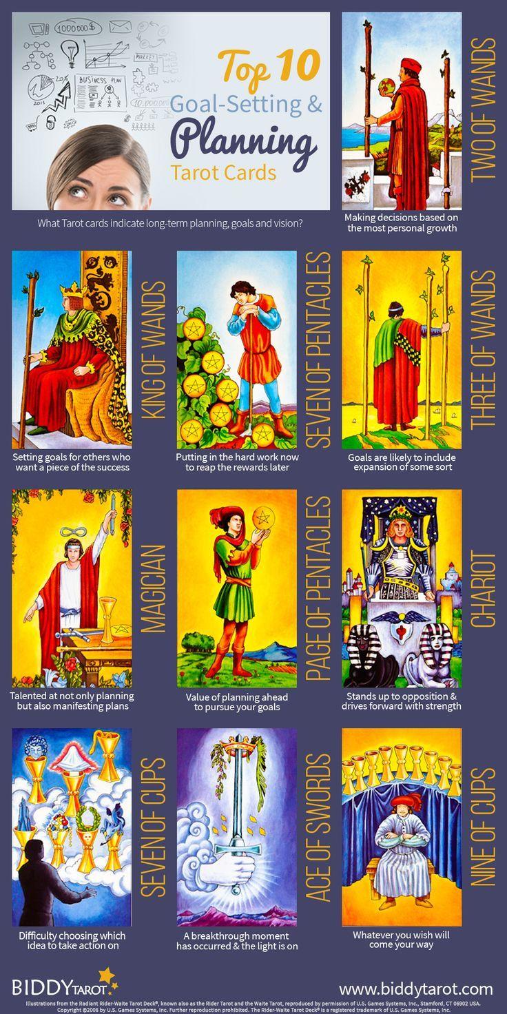 Divination tarot top 10 goalsetting planning cards
