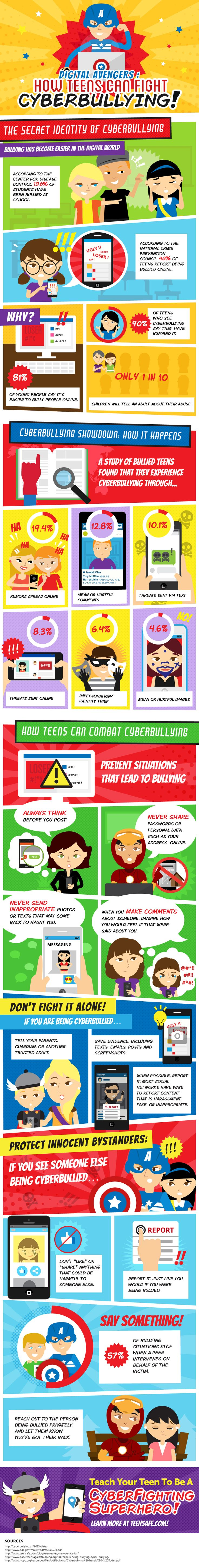 Help Your Kids Prevent Cyberbullying   MothersCircle.net