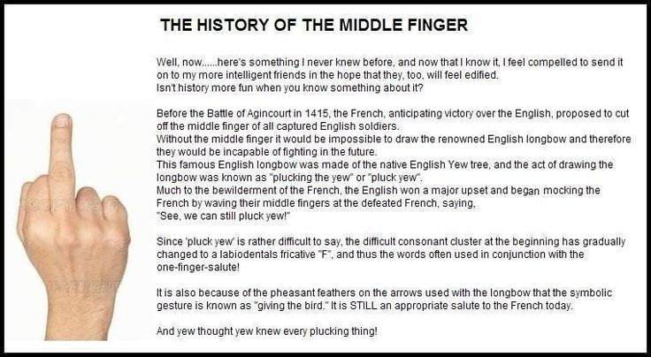 History of the Middle Finger