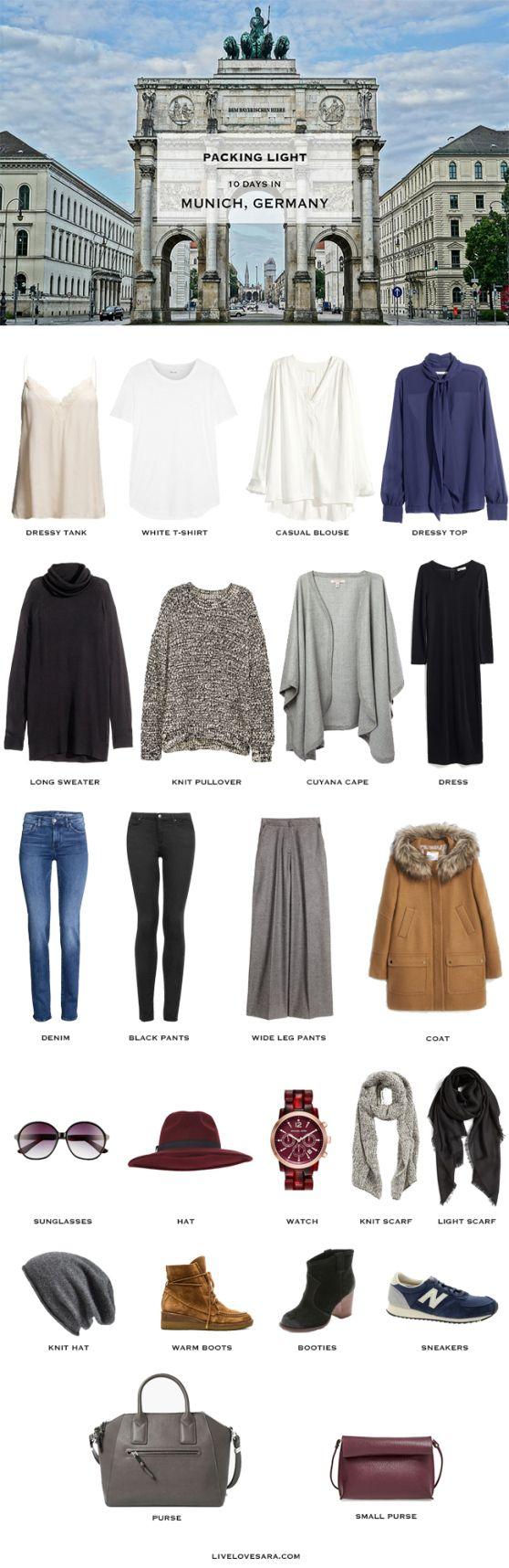 Autumn Packing List