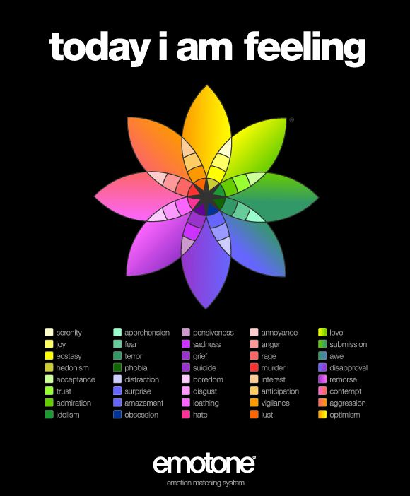 Colors and emotions.