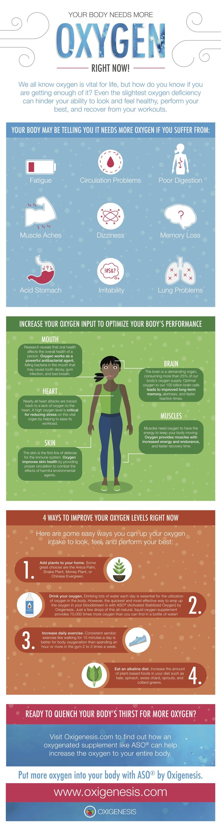 From fatigue to muscle aches, your body knows when it's lacking oxygen. By…