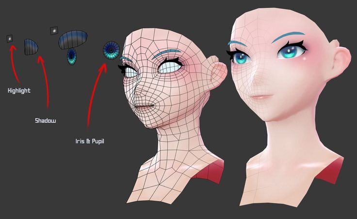 Hatsune Miku: Face Breakdown by HazardousArts on deviantART