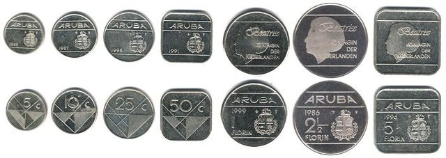 Discover the Coins in Circulation Around the World: Aruban Money - Aruba Coins in Circulation