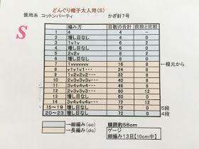 happyknittingmamaのニットでハッピー: どんぐり帽子大人用(S、M、L)の表☆