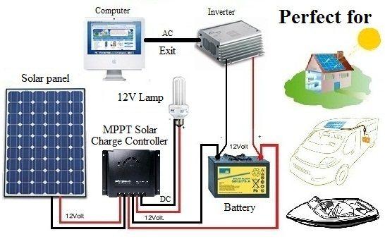 Diy Photovoltaic System