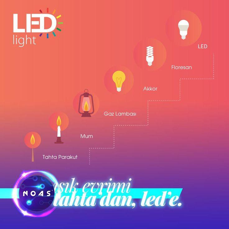 "Işığın evrimi. ""Işığı Değiştir Dünyayı Değiştir"" NOAS Led Aydınlatma ""Karaköy"" - noas.com.tr #60x60 #ledpanel #şeritled #5050 #2835 #led #barled #floresan #ledfloresan #armatur #armatür #neon #hortumled #aydınlatma #seritled #led #rgb #magic #adaptör #noas #yusemled #light #ledlights #lighting #mimar #içmimar #architecture #architecturelovers #istanbul #türkiye"