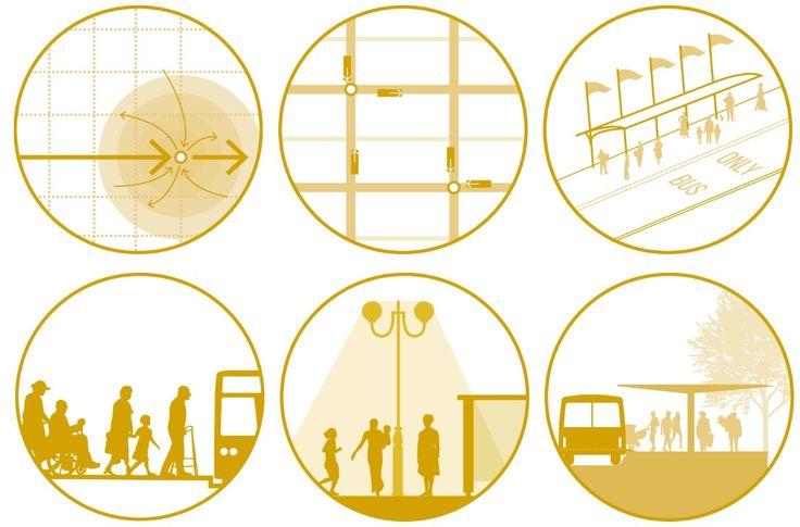 El diseño de espacios urbanos para mejorar la movilidad de todos los habitantes es uno de los objetivos principales de NACTO, la Asociación Nacional... http://www.plataformaarquitectura.cl/cl/870343/6-consejos-para-disenar-paradas-de-autobuses-accesibles-y-seguras?utm_medium=email&utm_source=Plataforma%20Arquitectura