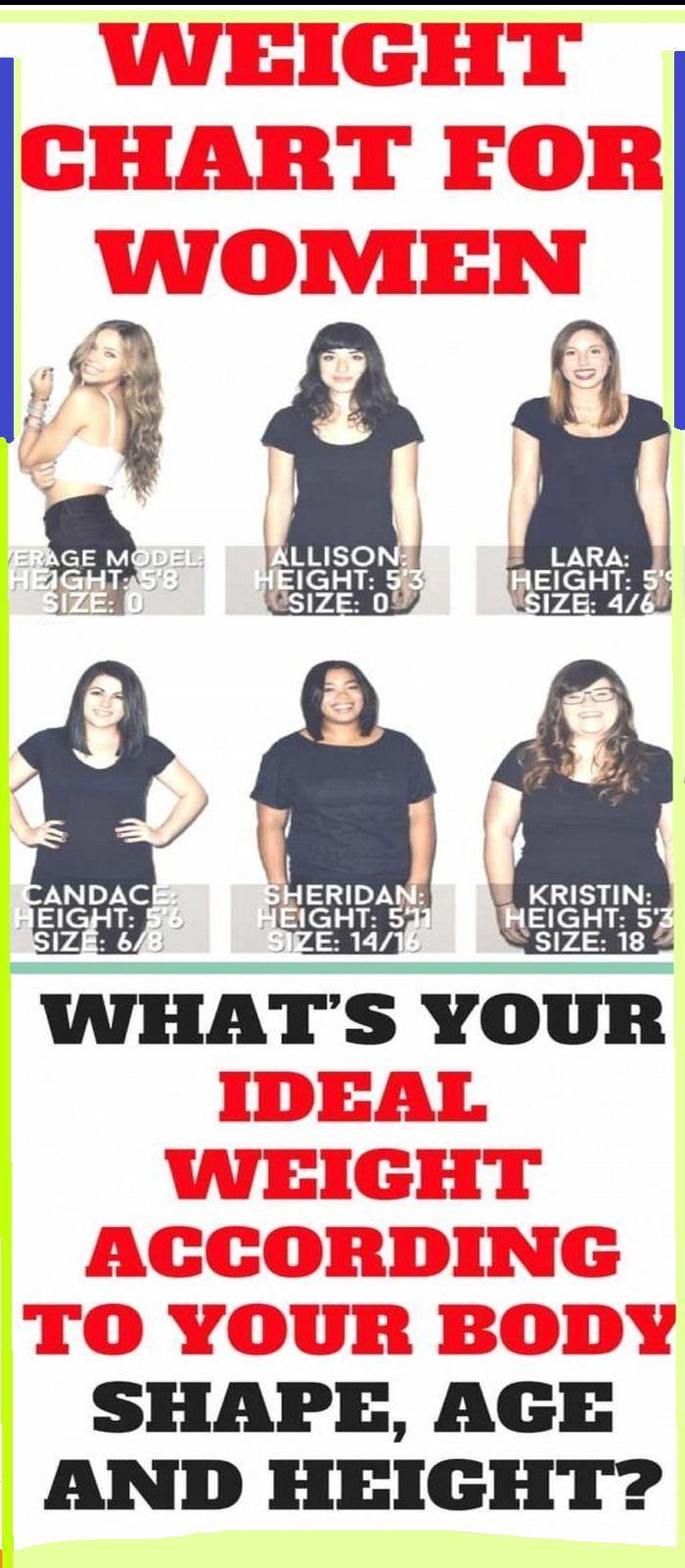 Männer idealgewicht Idealgewicht