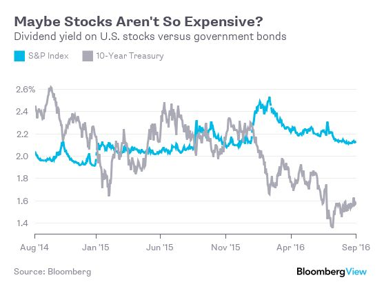 The Coming Storm for Global Financial Markets - Bloomberg View