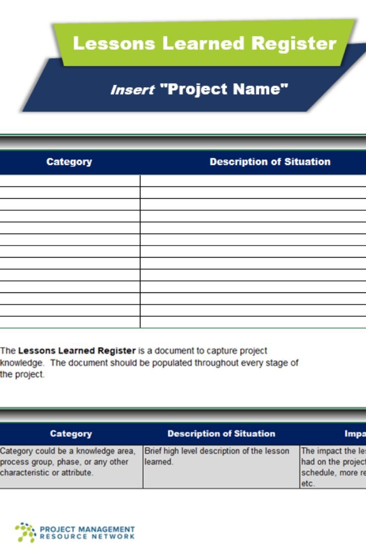 The Awesome Great Hse Lessons Learned Template 23 Lessons Learnt Report Regarding Lessons Learnt Report Te Lessons Learned Report Card Template Report Template