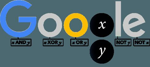 200.º aniversario del nacimiento de George Boole #GoogleDoodle