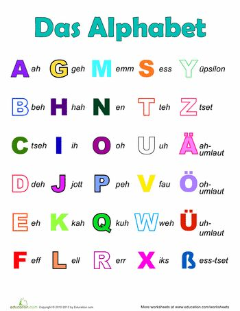 Worksheets: German Alphabet