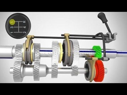 How a Manual #Transmission #Gearbox works- YouTube #Video #STEM #Automotive #Mechanic #Mechatronics