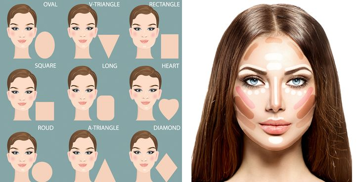The Ultimate Guide to Contouring Makeup