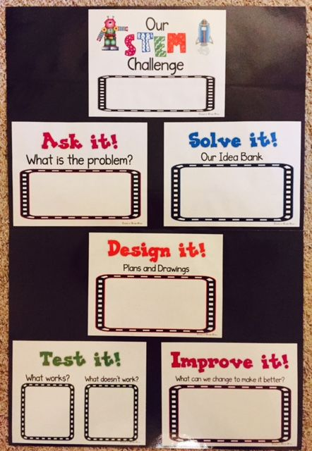 STEM anchor charts for early childhood and elementary students! Laminate, write with Vis a Vis markers, and use as a whole class over and over! STEM Challenges | STEM Activities