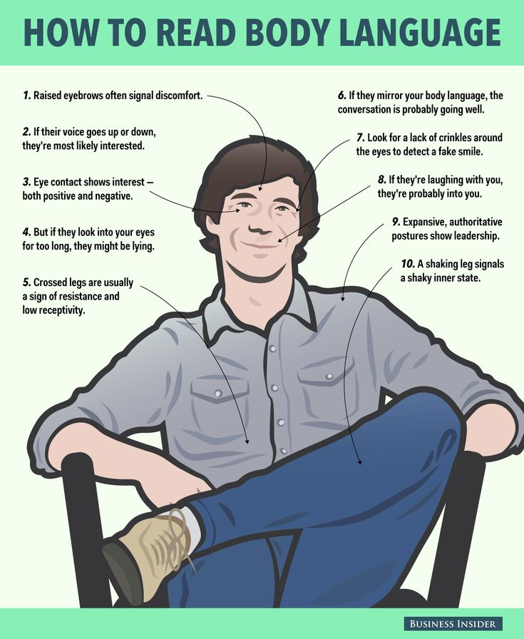 Learning how to read and interpret body language may be one of the most important things you can learn to become a better communicator. Here's the top ten.
