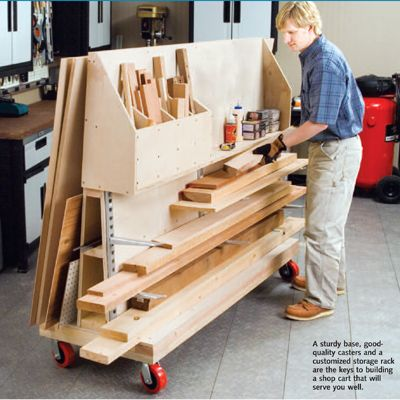 Workshop Cart - rolling cart for wood pieces, would double the against-a-wall storage because you just roll it out to get to the back side.  I don't know if this exact design is what I need but I definitely need to do something like this!
