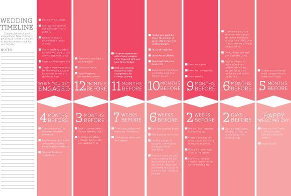 Wedding Checklist Timeline | Wedding Planning Timeline printable checklist. ... | Wedding Planning ...