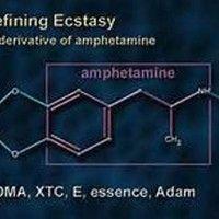 Ecstasy by Trance Asylum on SoundCloud