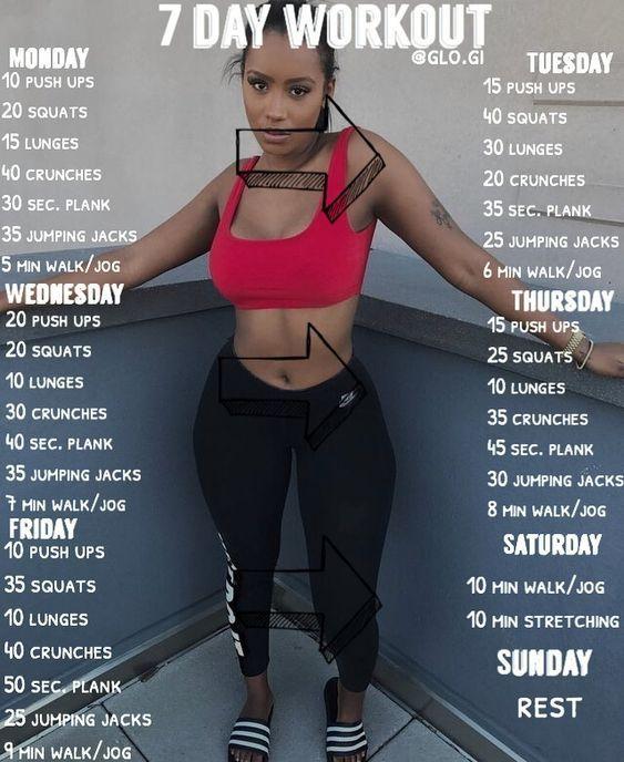 Workout Plan Flat Belly – gesund