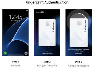 Samsung Pay | Gateway Pembayaran Cepat - Buat Blog