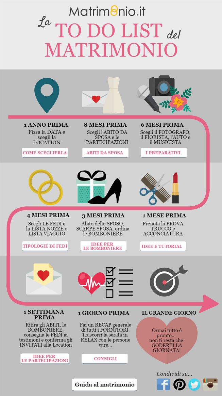 Infografica: la to do list del matrimonio: Una semplice infografica per riassumere i passaggi principali dell'organizzazione del matrimonio...