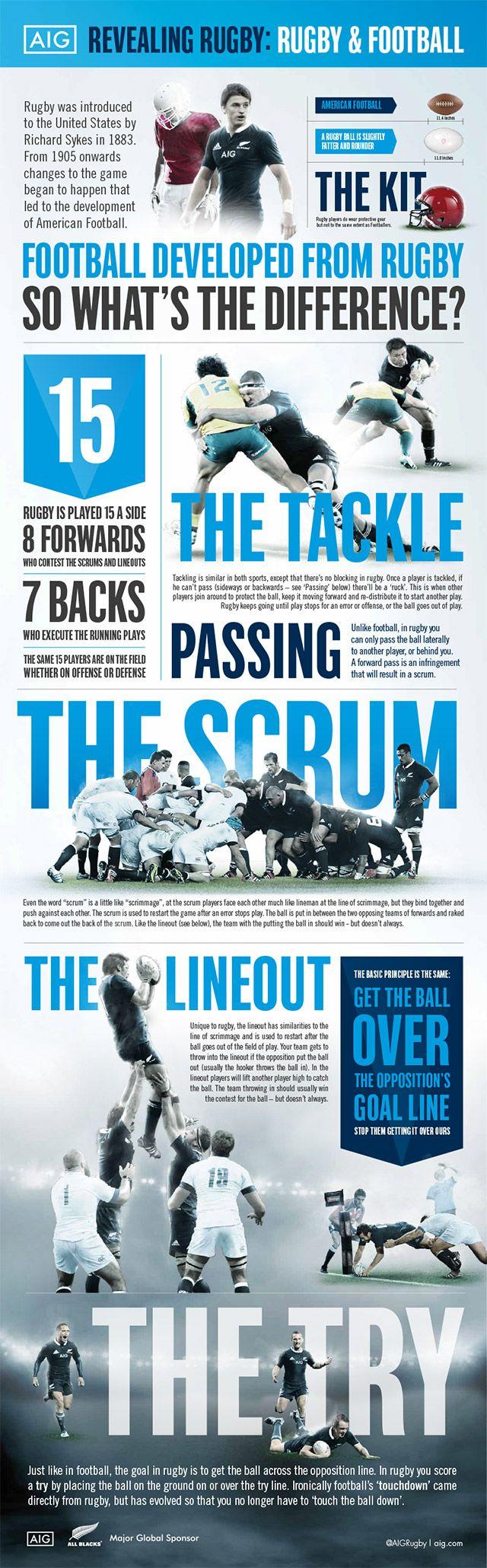 Rugby 101 » All Blacks - AIG