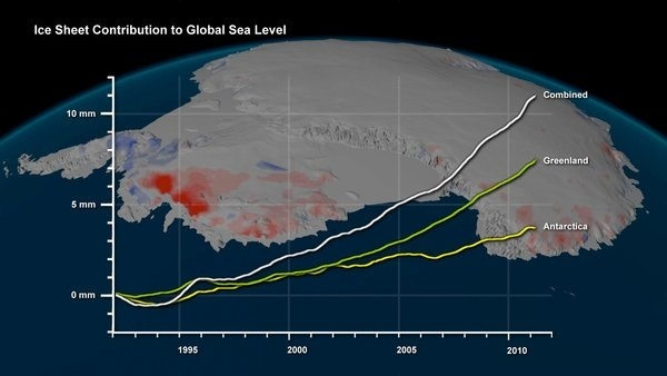 Science Stunner: Greenland Ice Melt Up Nearly Five-Fold Since Mid-1990s, Antartica's Ice Loss Up 50% In Past Decade | ThinkProgress