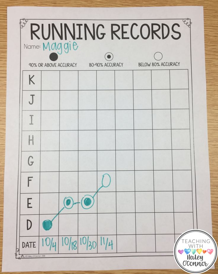 Running Record Tracking Form Progress Monitoring