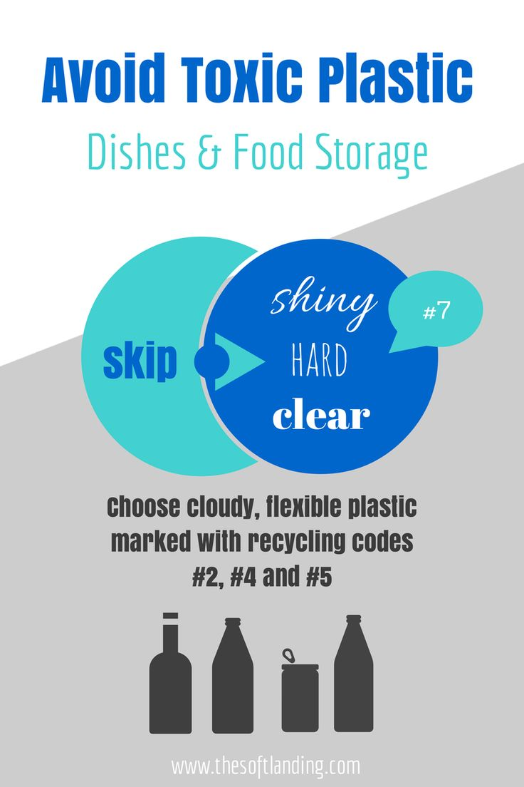 #1 tip for avoiding endocrine disruptors in plastic food storage, dishes and kitchen appliances (i.e. blenders, food dehydrators, etc.) by thesoftlanding.com #BPA #ToxicPlastic