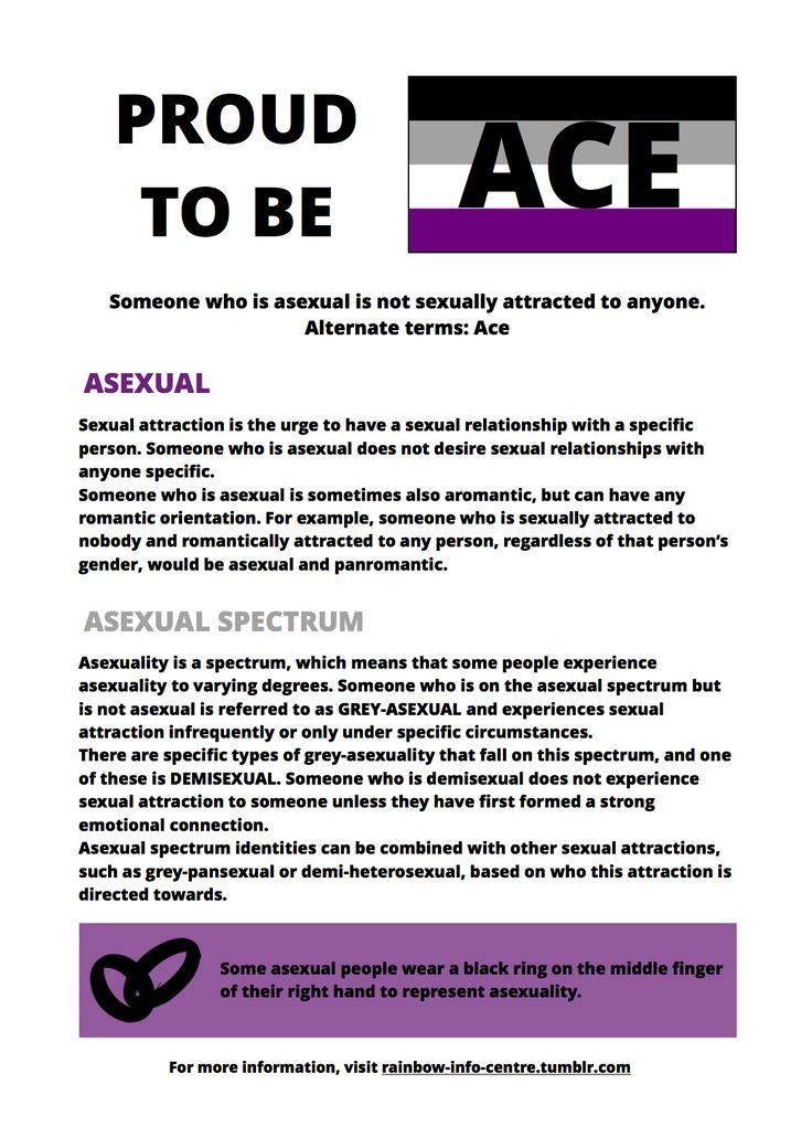 asexuality info