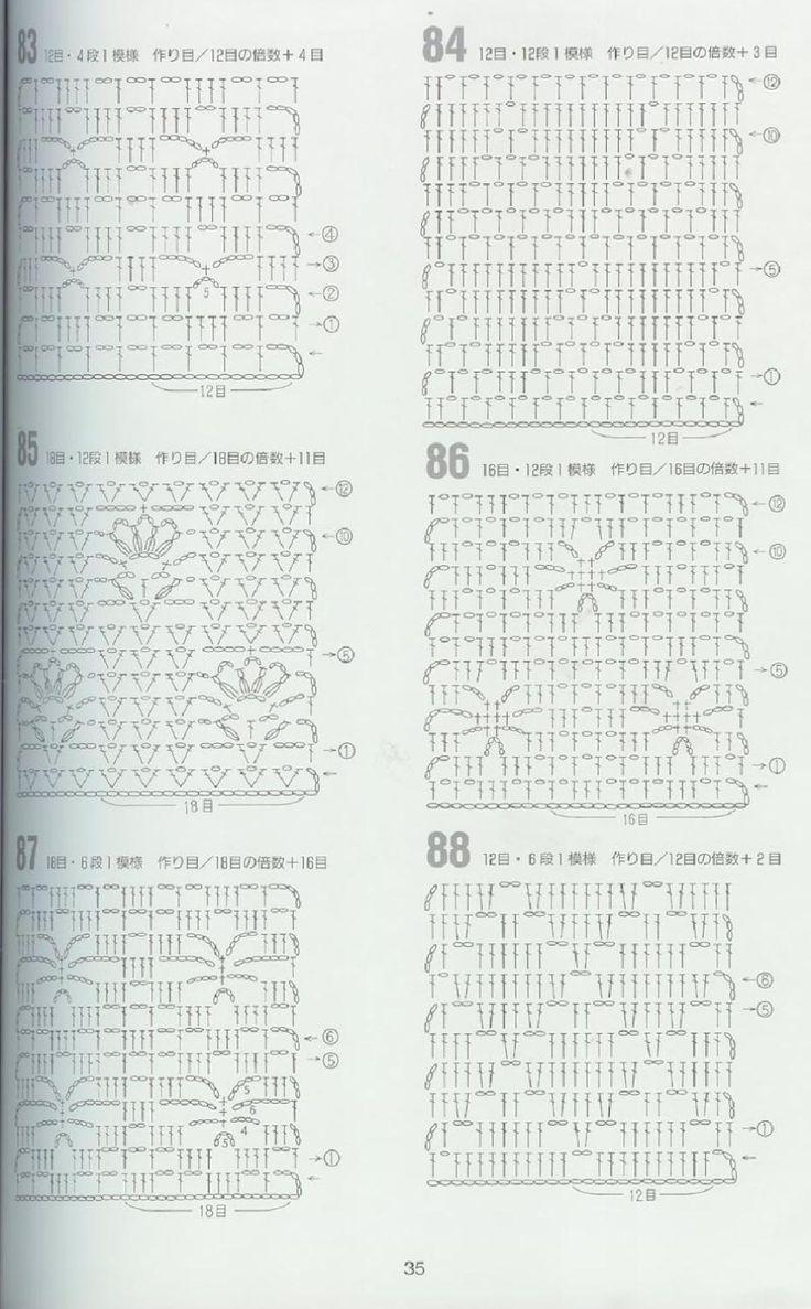 22 best Filet baby blankets free patterns download images