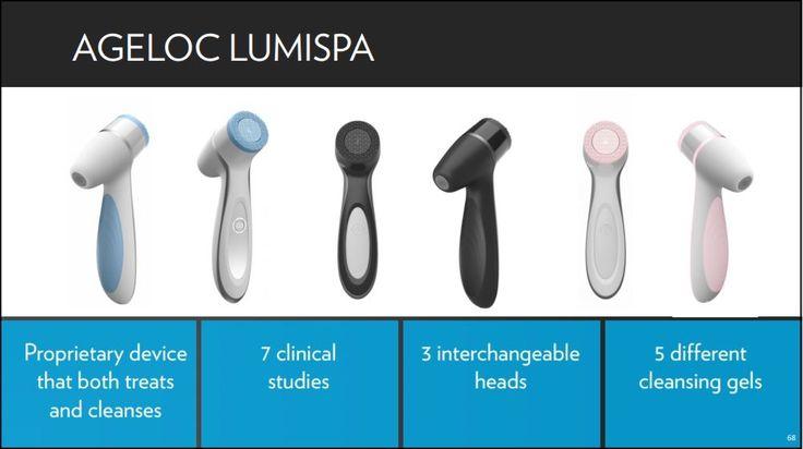 Próximo lanzamiento, LUMI SPA el primer dispositivo con micro pulsaciones oscilatorias que produce en tu piel proteínas anti-edad. 2017  Mail: hanako.nagano23@gmail.com