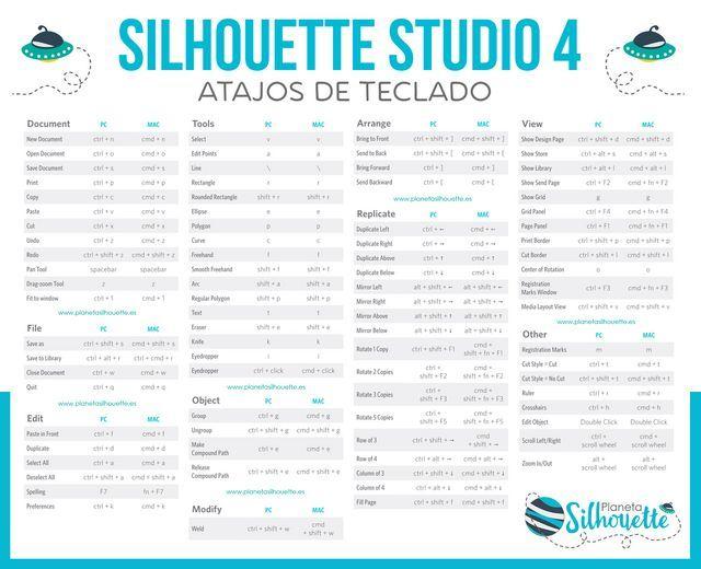 Atajos De Teclado En Silhouette Studio 4 Planeta Silhouettesilhouette Madrid Planeta Madrid Tutoriales Madrid Atajos De Teclado Atajos Silhouette Cameo