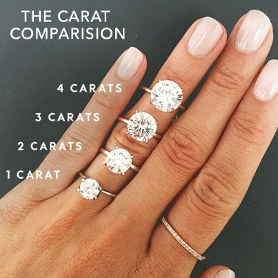 You may know your ideal #diamond shape and cut but what's the perfect size? Take a look at the different #carat sizes on an actual hand.
