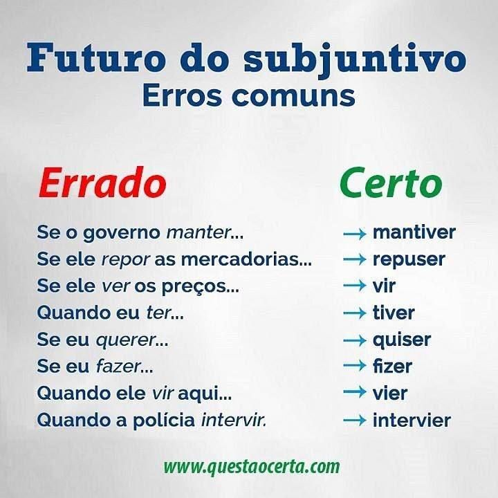 Futuro do subjuntivo: Erros comuns