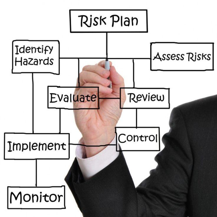 Methods of Risk Assessment in Branding