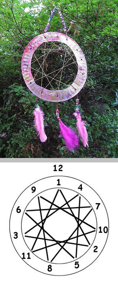 Easy dream catcher craft project for younger kids ~ Step-by-step photo tutorial by Candace Lindemann #DIY @carebearmsw: